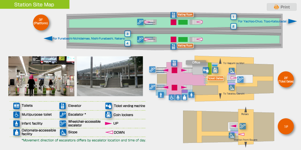 Station Site Map