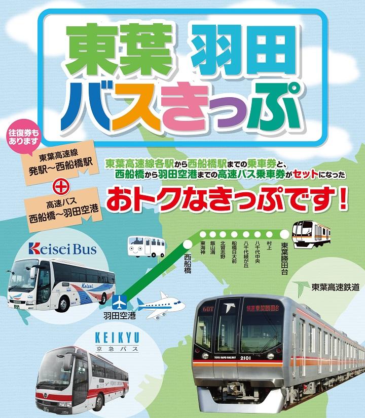 2014東葉高速鉄道羽田バスきっぷポスター