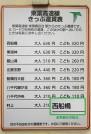 触知図案内板・点字運賃表2